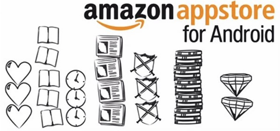 Amazon's Appstore prepares for international availability ...