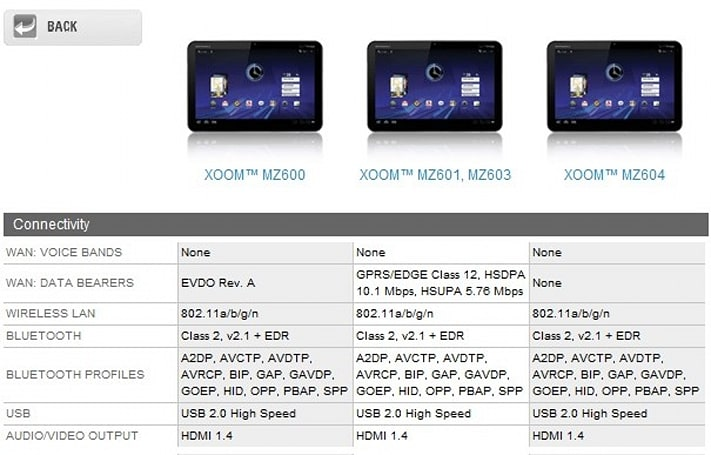 Motorola posts specs for GSM and WiFi-only Xoom, indentical to original save the radios