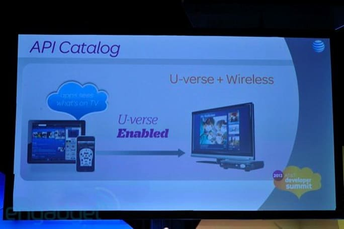 AT&T announces API Catalog: U-Verse, payments, wireless and more