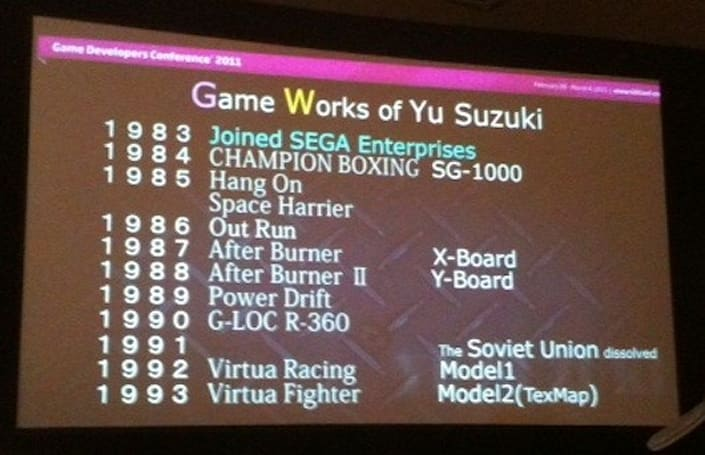 Seen@GDC: Yu Suzuki vs. USSR