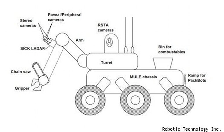 EATR robots are coming, this isn't funny anymore