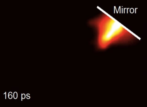High-speed camera tracks light at 100 billion fps