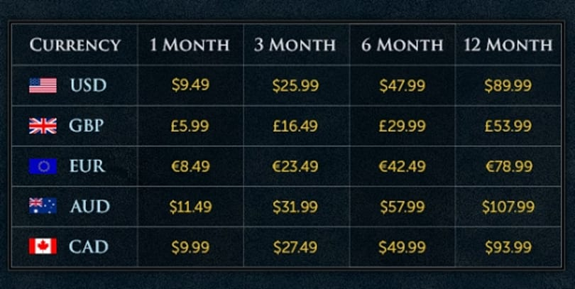 RuneScape's sub fee hike goes into effect March 1st