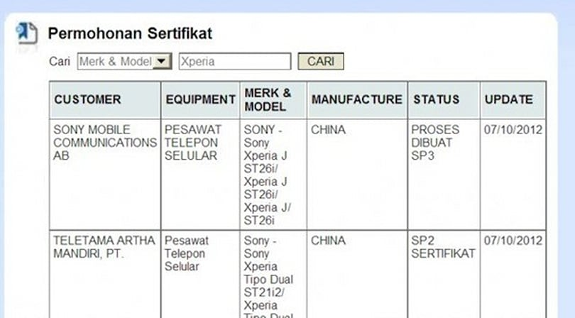 Sony's upcoming ST26i smartphone could hit the market under Xperia J name