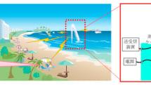 三菱電機、水柱を大型アンテナ化する技術を開発。海水があればどこにでも設置できる高可搬性低周波アンテナ