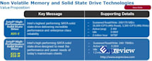 """Intel's """"mainstream"""" 80GB and 160GB SSDs ready to launch with mainstream price?"""