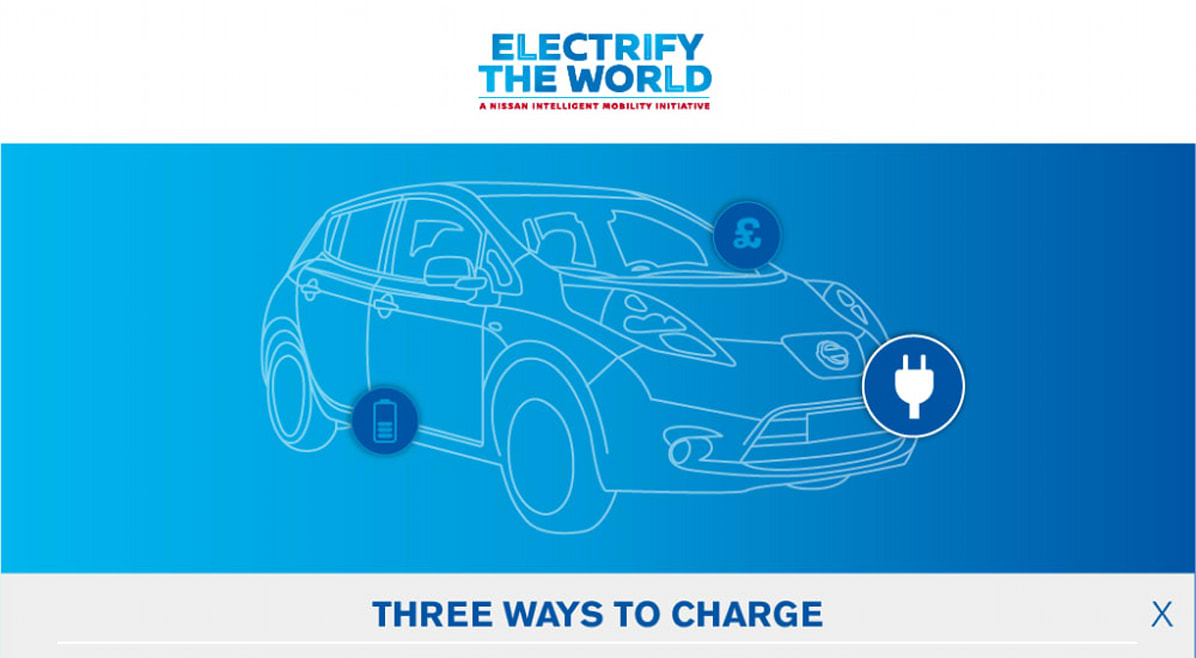 The Benefits Of Owning An Electric Car
