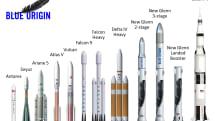 アマゾンCEOの宇宙企業Blue Origin、新型ロケットNew Glenn発表。SpaceX競合、サターンV並みの大型機