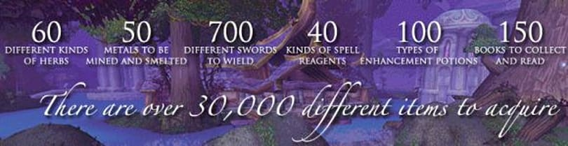 The World of Warcraft in numbers