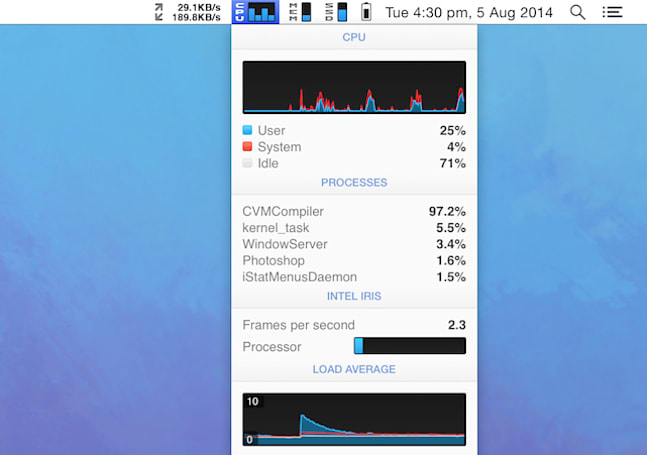 iStat Menu 5 for Mac brings big improvements