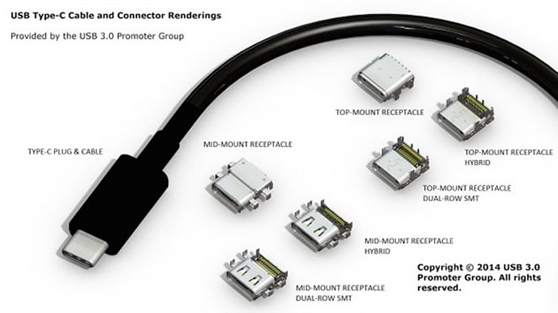 New super-fast USB cables won't mind which way you plug them in