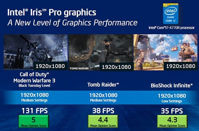 Review roundup: Intel Haswell vs. AMD Richland on the desktop
