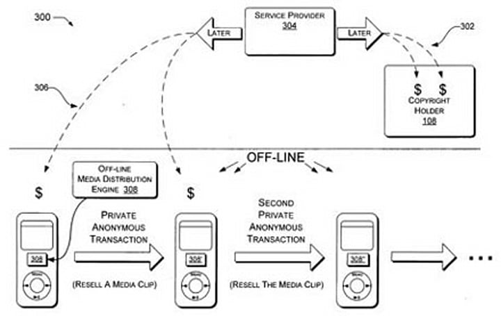 Microsoft patent application reveals plans for paid Zune sharing