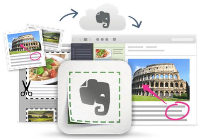 Improved Evernote web clipper for Safari integrates several services