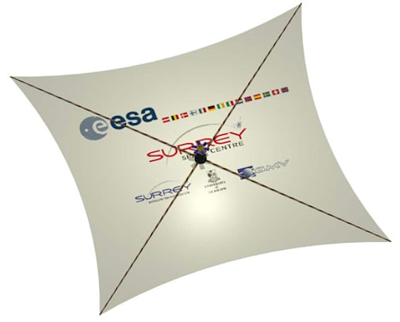 CubeSail parachute to drag old satellites from orbit, keep atmospheric roads clear