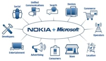 Nokia and Microsoft enter strategic alliance on Windows Phone, Bing, Xbox Live and more
