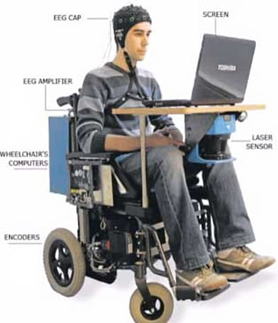 Mind-controlled wheelchair prototype is truly, insanely awesome