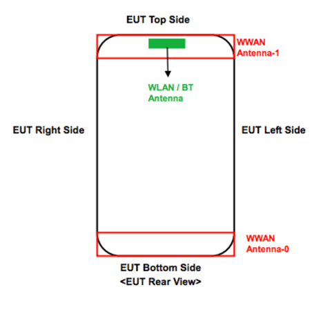 Global HTC One mini approved by FCC
