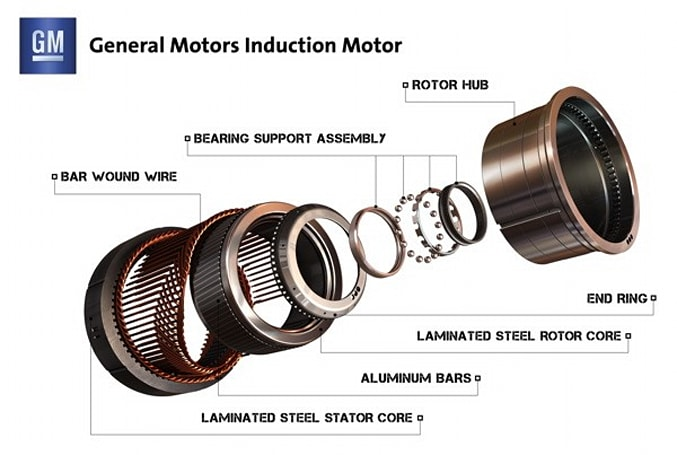 GM's got a brand new electric motor and it'll give you the key (video)
