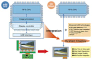 Sharp begins production of 1080p smartphone displays: 443ppi crammed into a 5-inch LCD