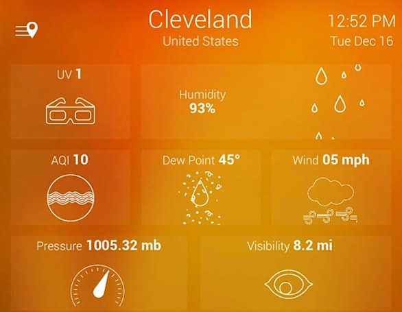 Wthr Complete is a weather app with details and a nice desgn