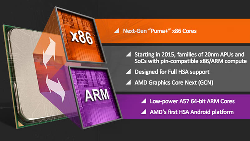 AMD plays both sides of the CPU wars with chips that use the same socket
