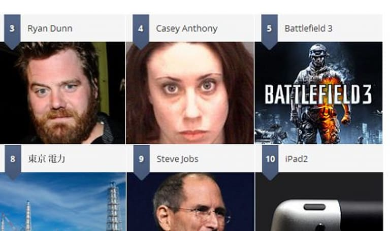 Google Zeitgeist puts Battlefield 3 in top ten rising searches, Black Ops tops gaming chart