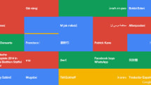 Google Trends is now, finally, a screen saver