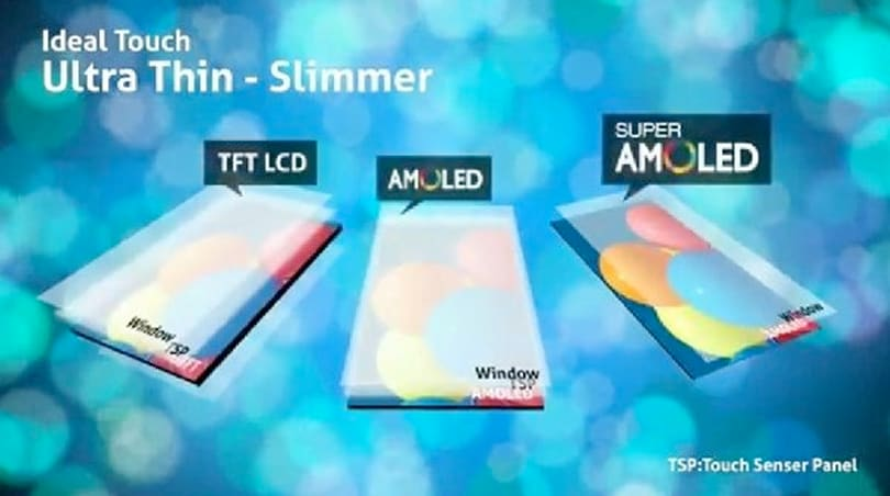 Samsung Super AMOLED explained in pretty moving pictures (video)