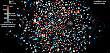 See what every star system Kepler's found looks like compared to ours