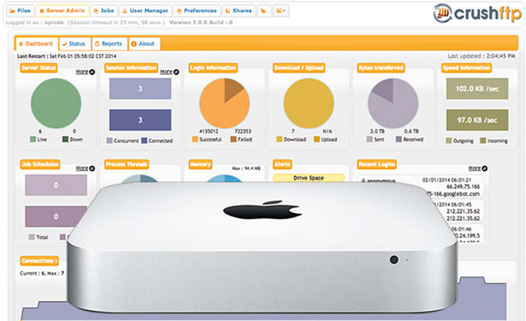 Engadget giveaway: win a Mac mini courtesy of CrushFTP!
