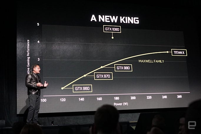 NVIDIA's GTX 1080 GPU is faster than Titan X, lands May 27