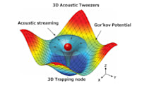'Sound wave tweezers' can move cells around for 3D bioprinting