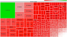 Visualized: Android's device diversity cut up into 3,997 little pieces
