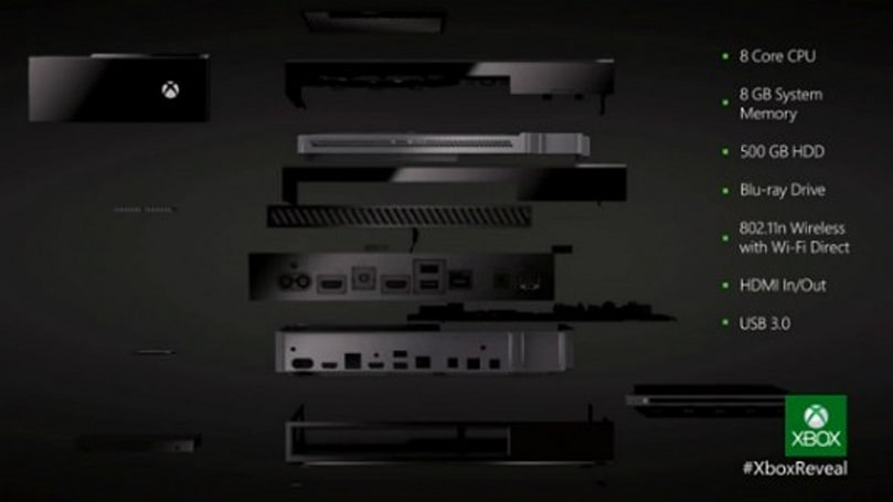 Huffpost Live tackles Xbox One with our reviews editor, Richard Mitchell [Update: watch the replay]