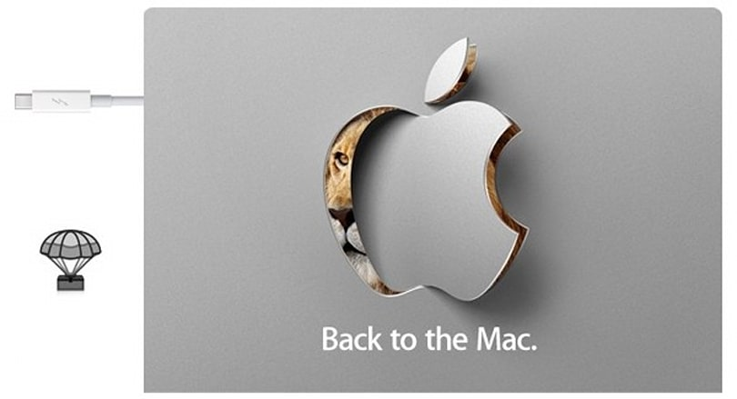 Switched On: Back from the Mac