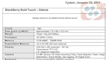 Full specs leak for BlackBerry Bold Touch, 1.2GHz Snapdragon can't overcome ugly