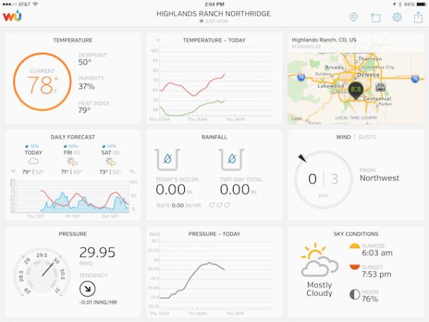 WunderStation iPad app: Nirvana for weather geeks