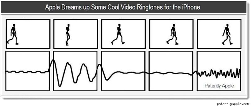 Apple working on video ringtones