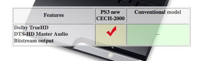 PS3 Slim gains ability to bitstream Dolby TrueHD, DTS-HD MA