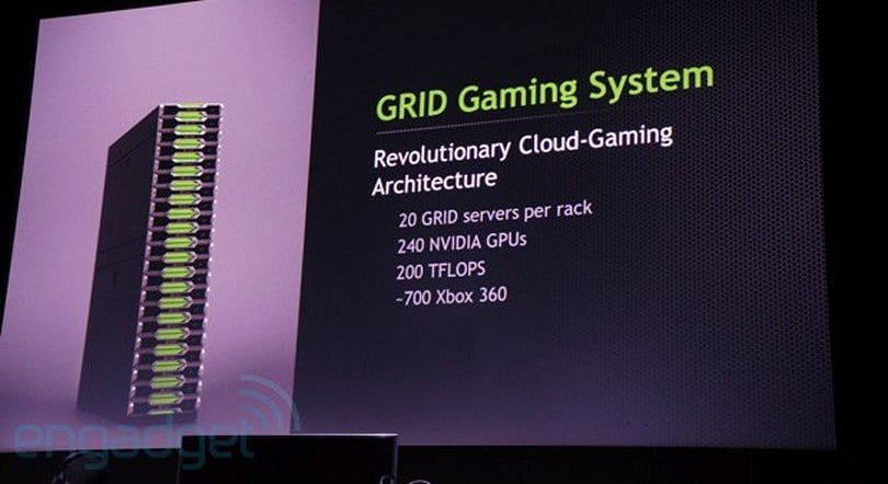 NVIDIA details the Grid, a card built for powering cloud computing