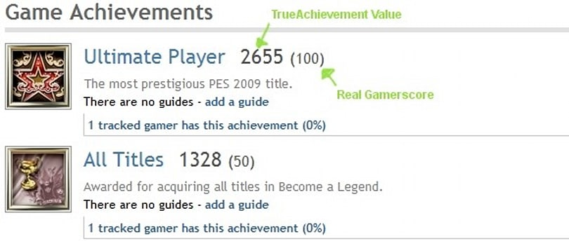 New Xbox achievement site looks to standardize accomplishments