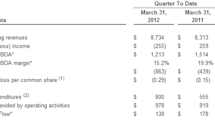 Sprint reports Q1 2012 results: 1.5 million iPhone sales but a $255 million operating loss