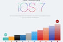 Here's the most popular colors in the App Store, and other news for March 19, 2014