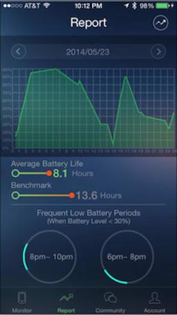 Free Jackery app provides iPhone battery insights
