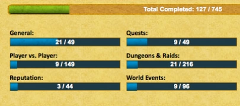 Armory updated to include stats and achievements
