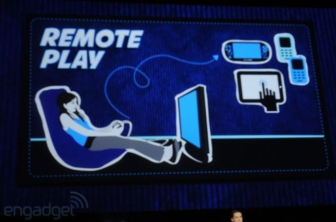 Sony asking PS4 devs to try PS Vita remote play before submission