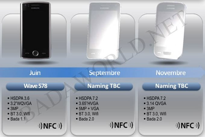 Samsung to release two Bada 2.0 handsets with NFC in Q4, software update in July?