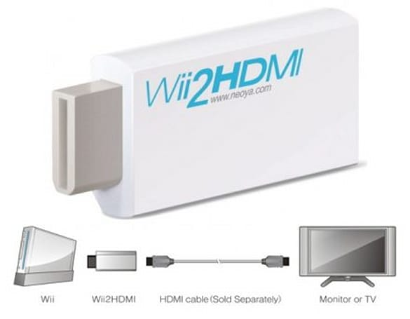 Wii2HDMI does what its name indicates -- no more, no less
