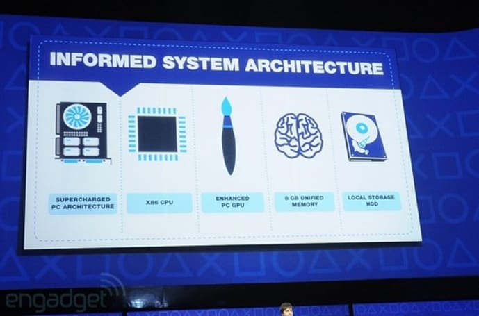 PS4 has x86 CPU, 8GB onboard memory, local hard drive